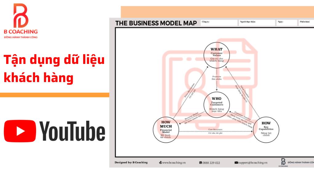 mẫu mô hình kinh doanh tận dung dữ liệu khách hàng