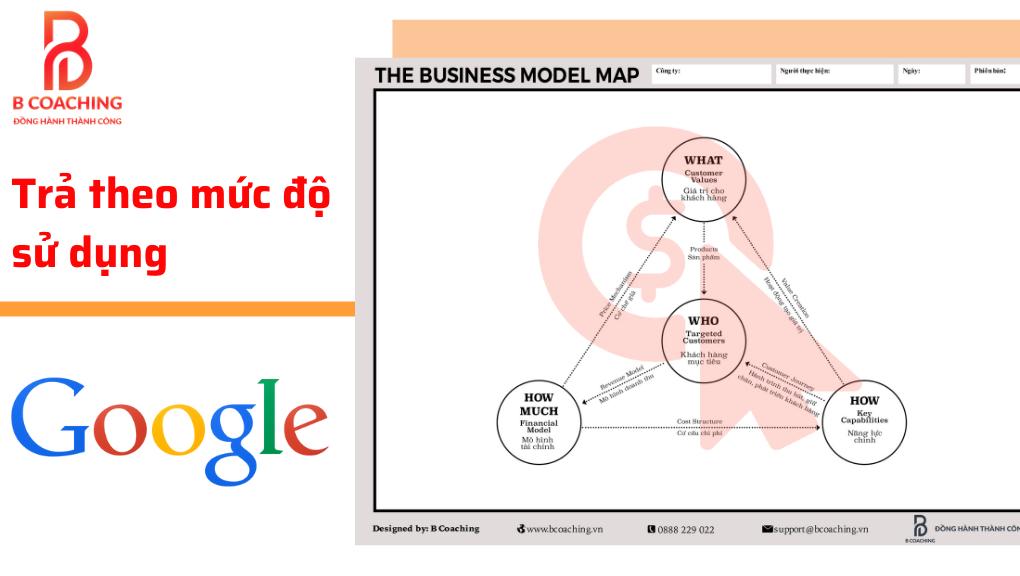 mẫu mô hình kinh doanh trả theo số lần sử dụng
