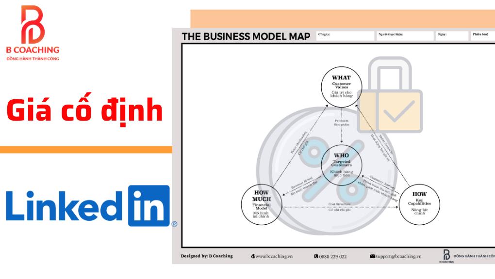 mẫu mô hình kinh doanh