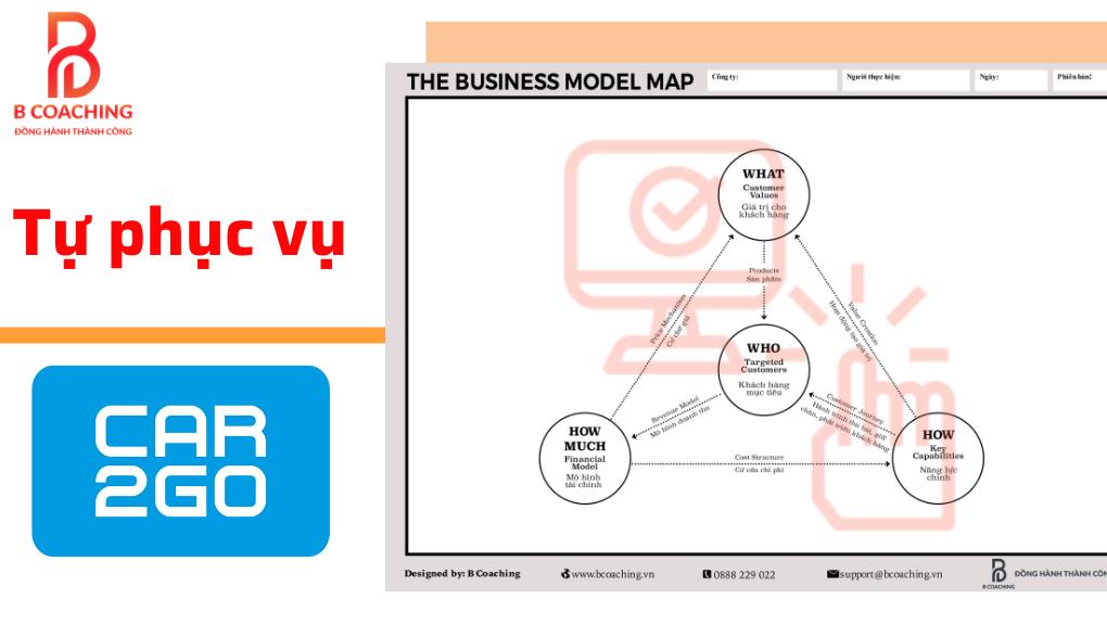 mô hình kinh doanh tự phục vụ